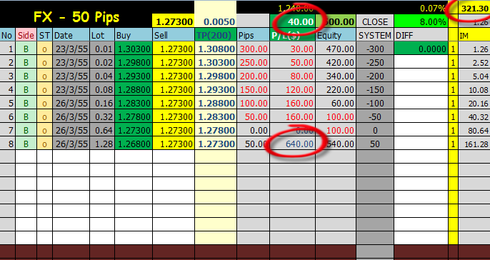 Forex trader pantip