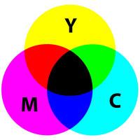 การผสมสี ของการปริ้นเอกสาร