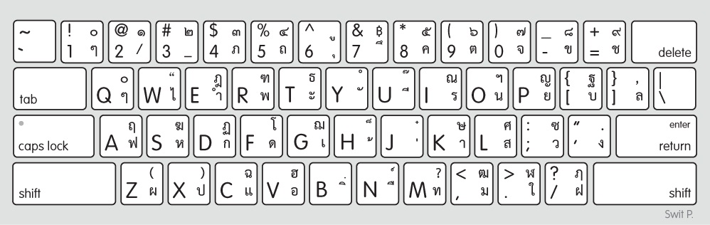 how to write arabic letters on the computer
