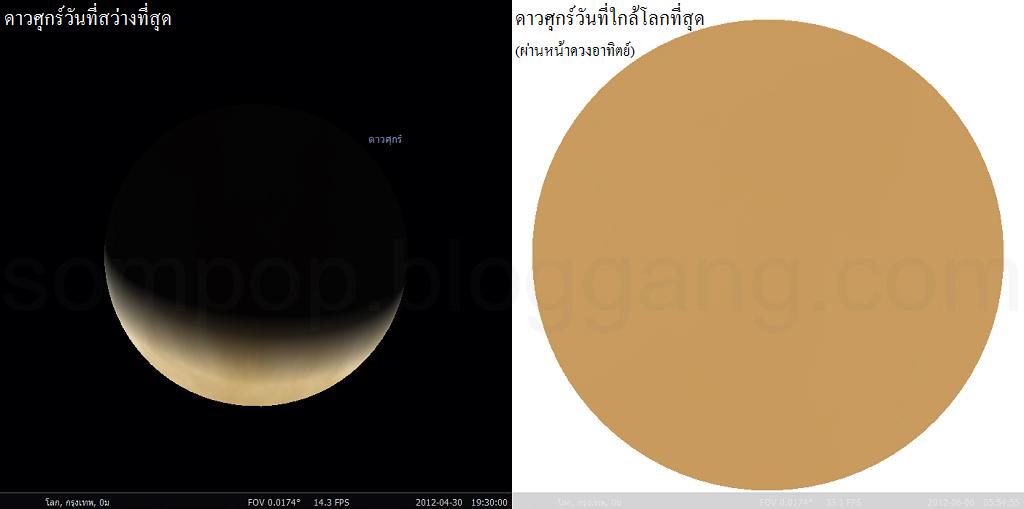ปรากฏการณ์ที่จะเกิดขึ้นในปี 2012 X10993572-10