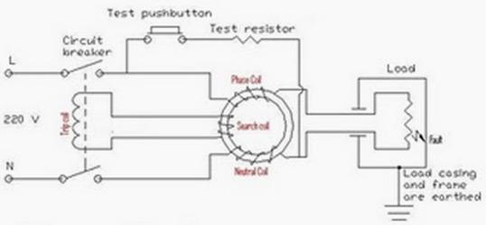 PANTIPCOM X เครองตดไฟ ไฟดด มนไมตด จะ - Elcb wiring diagram drawing